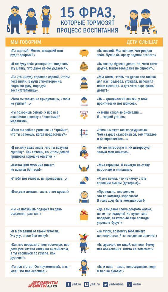 15 фраз установок